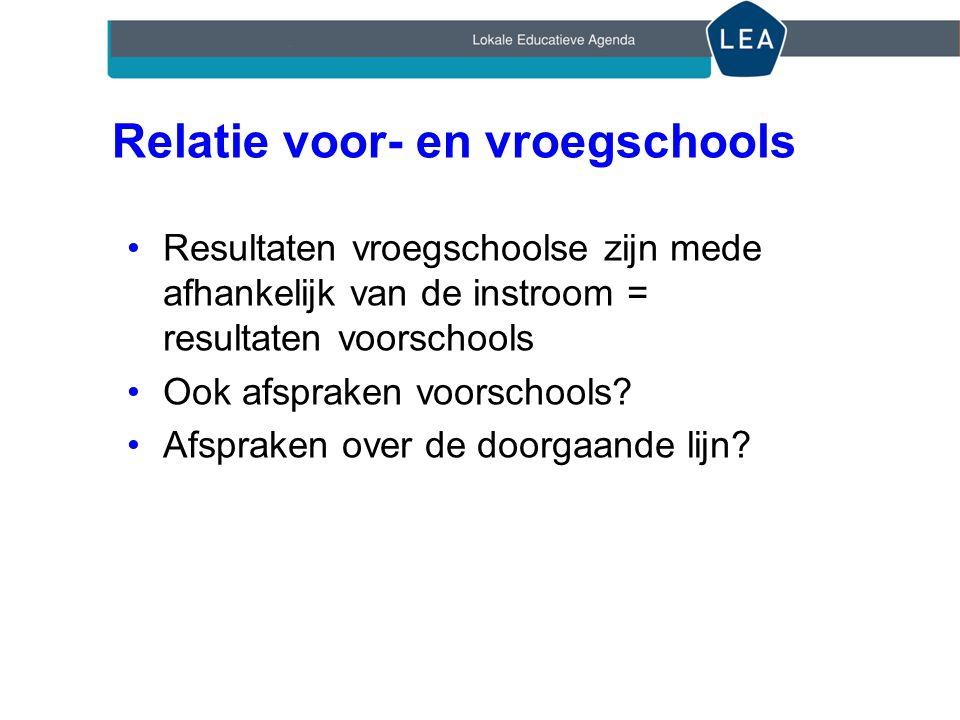 Relatie voor- en vroegschools •Resultaten vroegschoolse zijn mede afhankelijk van de instroom = resultaten voorschools •Ook afspraken voorschools? •Af