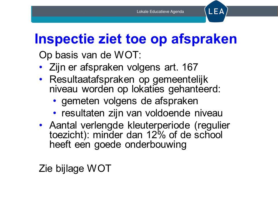 Inspectie ziet toe op afspraken Op basis van de WOT: •Zijn er afspraken volgens art. 167 •Resultaatafspraken op gemeentelijk niveau worden op lokaties