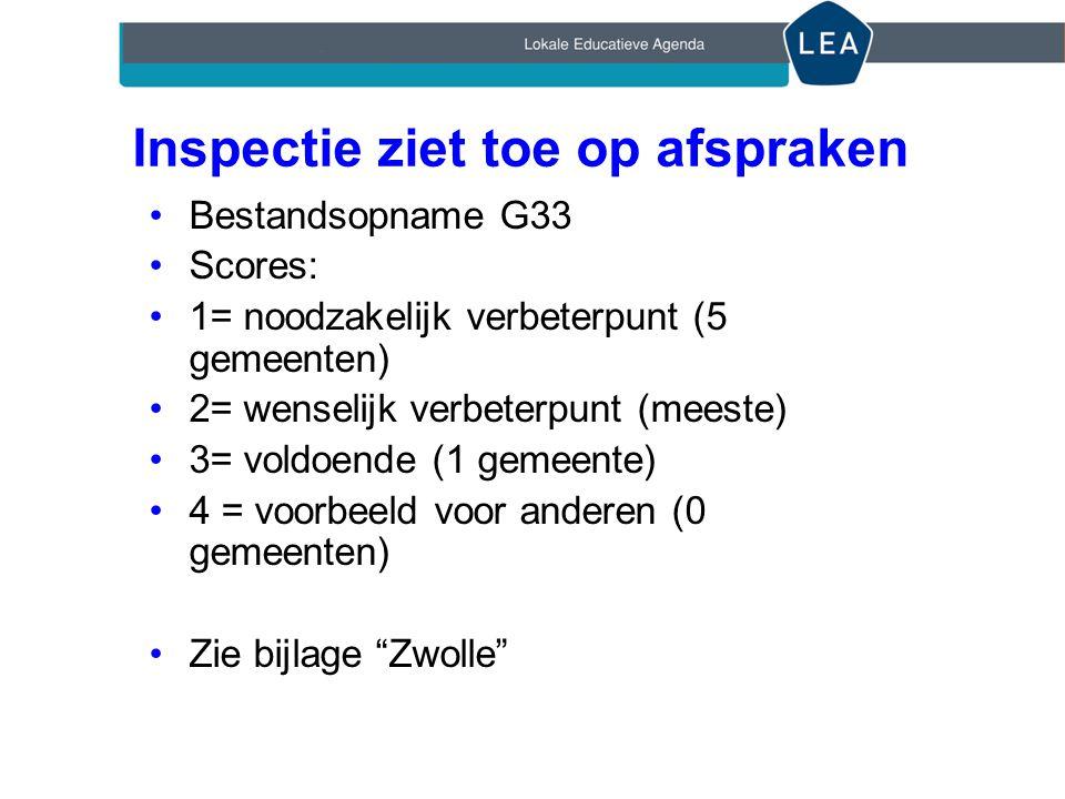 Inspectie ziet toe op afspraken •Bestandsopname G33 •Scores: •1= noodzakelijk verbeterpunt (5 gemeenten) •2= wenselijk verbeterpunt (meeste) •3= voldo