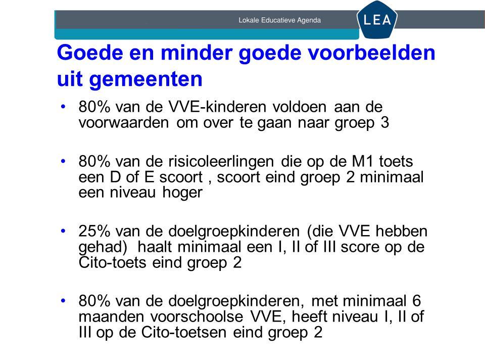 Goede en minder goede voorbeelden uit gemeenten •80% van de VVE-kinderen voldoen aan de voorwaarden om over te gaan naar groep 3 •80% van de risicolee