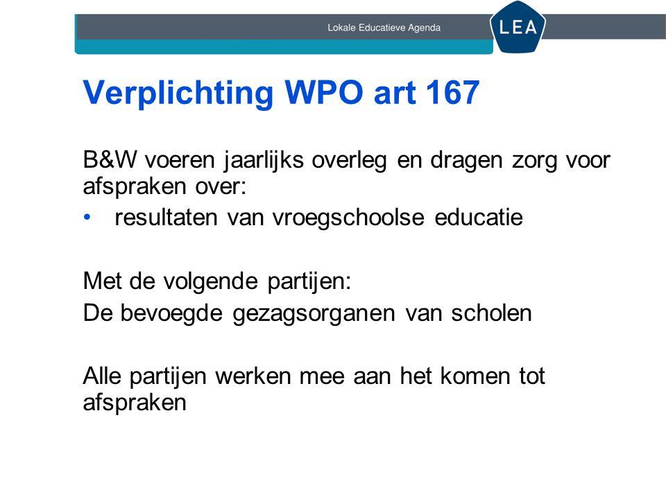 Verplichting WPO art 167 B&W voeren jaarlijks overleg en dragen zorg voor afspraken over: • resultaten van vroegschoolse educatie Met de volgende part