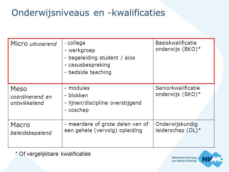 Onderwijsniveaus en -kwalificaties Micro uitvoerend - college - werkgroep - begeleiding student / aios - casusbespreking - bedside teaching Basiskwali