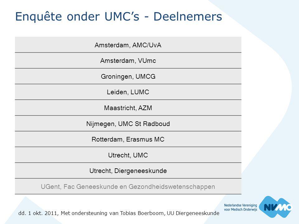 Enquête onder UMC's - Deelnemers Amsterdam, AMC/UvA Amsterdam, VUmc Groningen, UMCG Leiden, LUMC Maastricht, AZM Nijmegen, UMC St Radboud Rotterdam, E