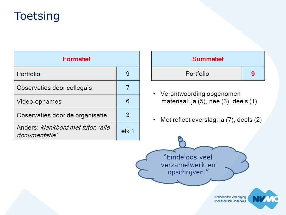 Toetsing FormatiefSummatief Portfolio9 9 Observaties door collega's7 • Verantwoording opgenomen materiaal: ja (5), nee (3), deels (1) • Met reflectiev