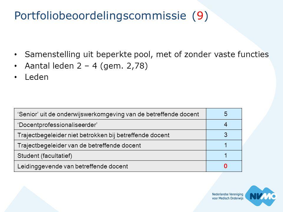 Portfoliobeoordelingscommissie (9) • Samenstelling uit beperkte pool, met of zonder vaste functies • Aantal leden 2 – 4 (gem. 2,78) • Leden 'Senior' u