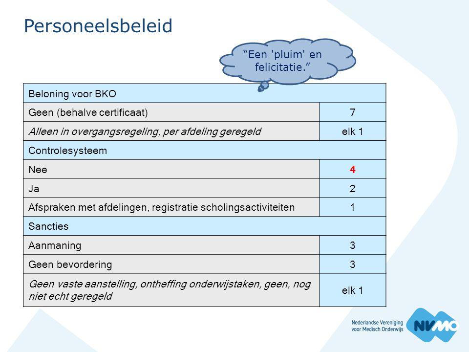 Personeelsbeleid Beloning voor BKO Geen (behalve certificaat)7 Alleen in overgangsregeling, per afdeling geregeldelk 1 Controlesysteem Nee4 Ja2 Afspra