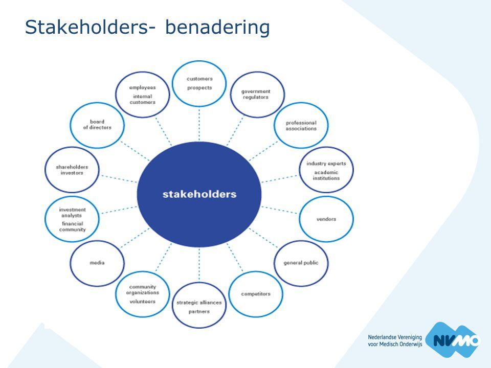 Wie zijn de stakeholders.