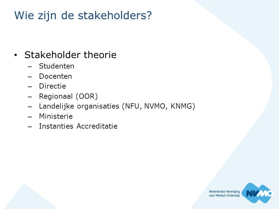 Wie zijn de stakeholders? • Stakeholder theorie – Studenten – Docenten – Directie – Regionaal (OOR) – Landelijke organisaties (NFU, NVMO, KNMG) – Mini