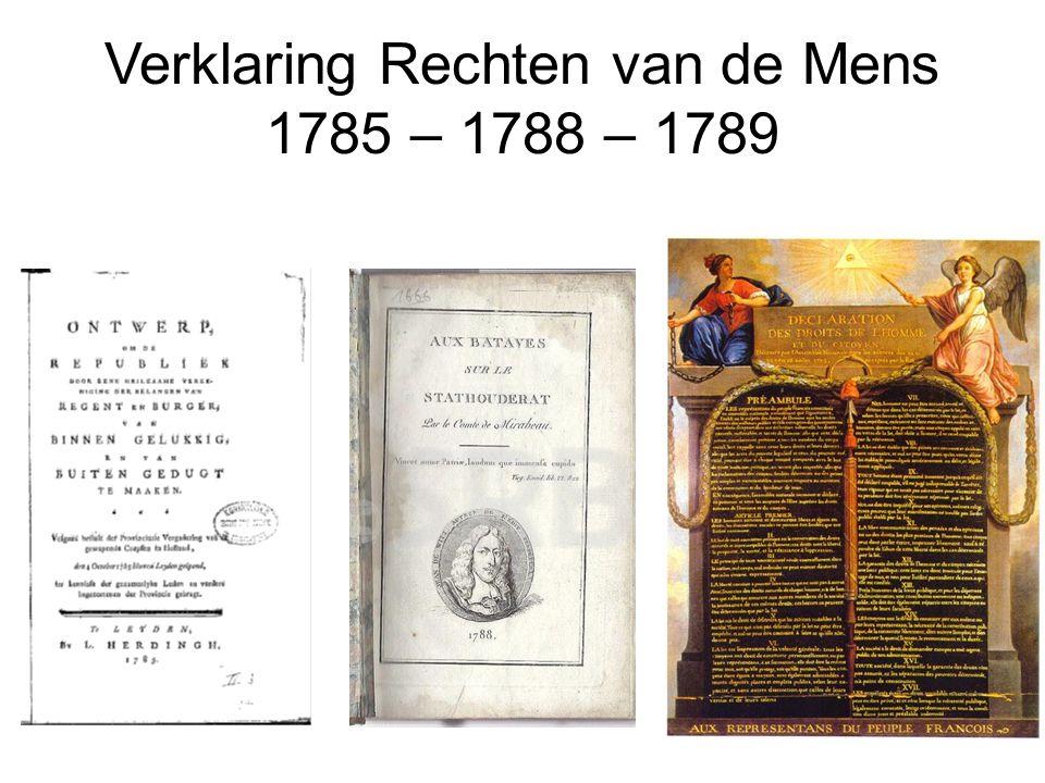 Verklaring Rechten van de Mens 1785 – 1788 – 1789