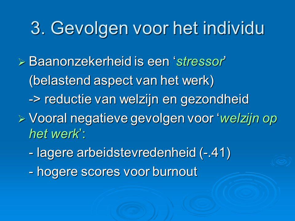 3. Gevolgen voor het individu  Baanonzekerheid is een 'stressor' (belastend aspect van het werk) -> reductie van welzijn en gezondheid  Vooral negat