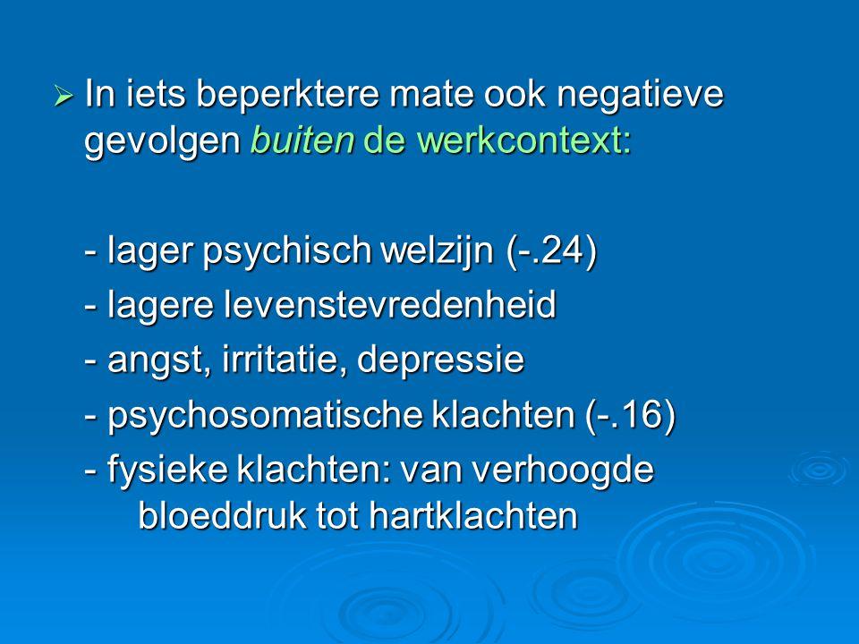  In iets beperktere mate ook negatieve gevolgen buiten de werkcontext: - lager psychisch welzijn (-.24) - lagere levenstevredenheid - angst, irritati