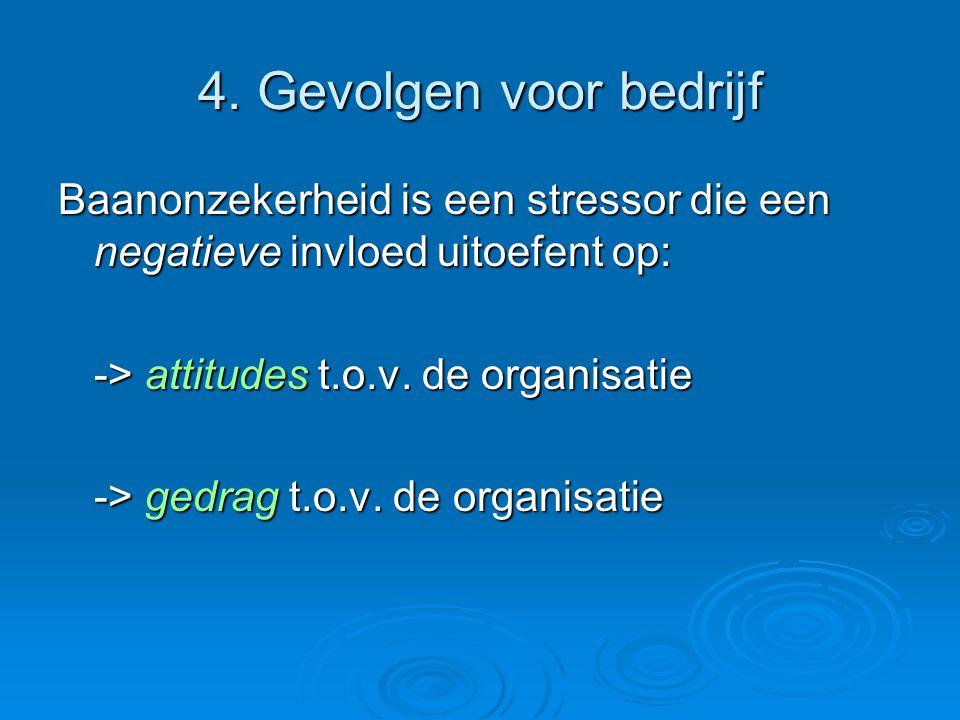 4. Gevolgen voor bedrijf Baanonzekerheid is een stressor die een negatieve invloed uitoefent op: -> attitudes t.o.v. de organisatie -> gedrag t.o.v. d
