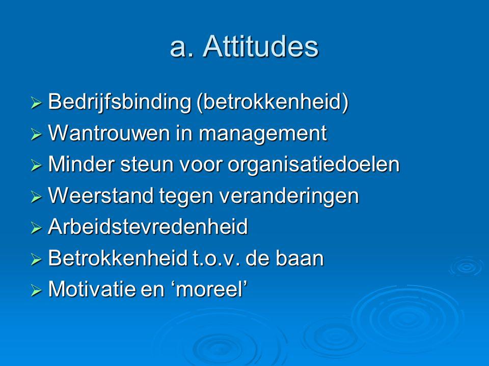 a. Attitudes  Bedrijfsbinding (betrokkenheid)  Wantrouwen in management  Minder steun voor organisatiedoelen  Weerstand tegen veranderingen  Arbe