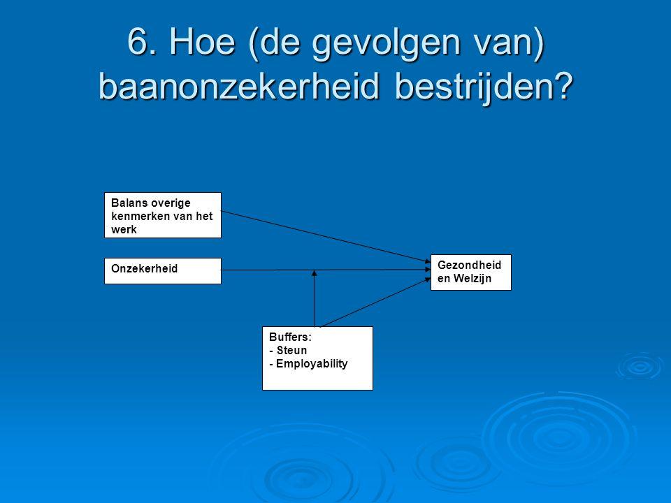 6. Hoe (de gevolgen van) baanonzekerheid bestrijden? Onzekerheid Balans overige kenmerken van het werk Gezondheid en Welzijn Buffers: - Steun - Employ