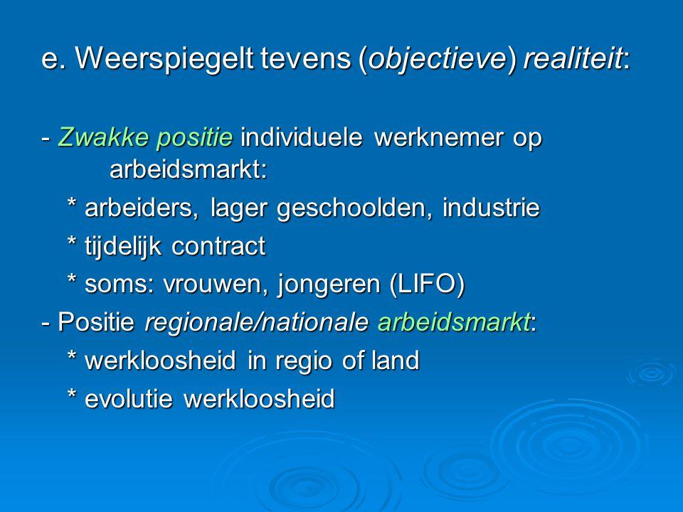 e. Weerspiegelt tevens (objectieve) realiteit: - Zwakke positie individuele werknemer op arbeidsmarkt: * arbeiders, lager geschoolden, industrie * tij