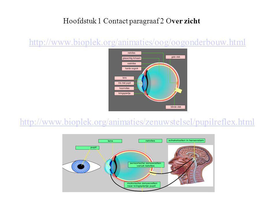 Hoofdstuk 1 Contact paragraaf 2 Over zicht Bijziend: • oogbol te diep, • beeld verafgelegen voorwerp valt voor netvlies • voorwerp dat dichtbij is wordt wel scherp waargenomen