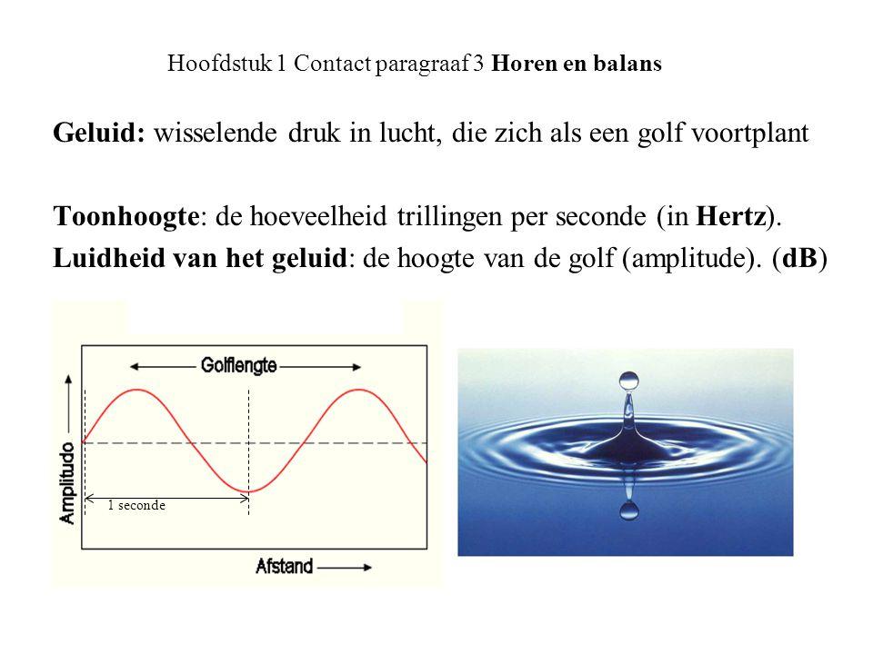 Hoofdstuk 1 Contact paragraaf 3 Horen en balans Geluid: wisselende druk in lucht, die zich als een golf voortplant Toonhoogte: de hoeveelheid trilling