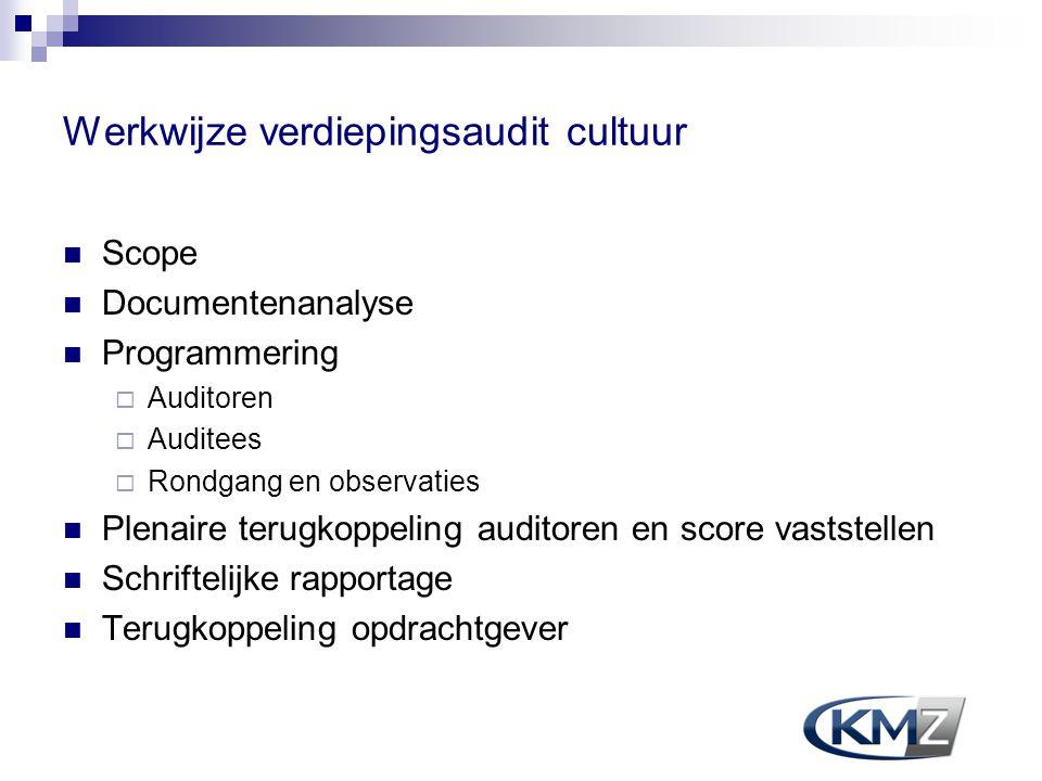 Werkwijze verdiepingsaudit cultuur  Scope  Documentenanalyse  Programmering  Auditoren  Auditees  Rondgang en observaties  Plenaire terugkoppel