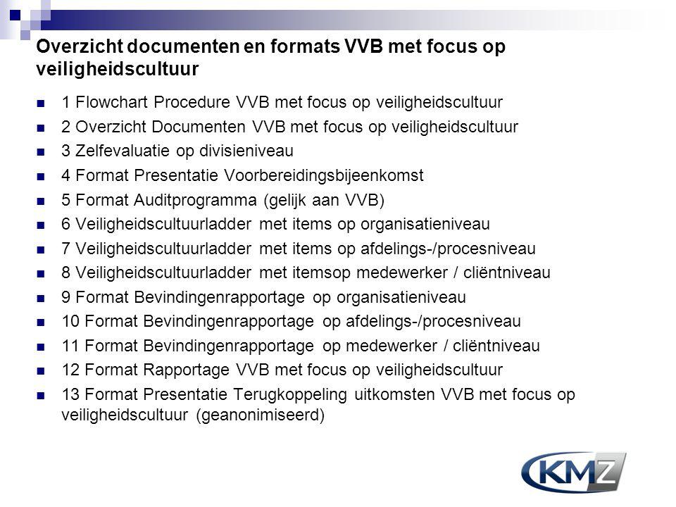 Overzicht documenten en formats VVB met focus op veiligheidscultuur  1 Flowchart Procedure VVB met focus op veiligheidscultuur  2 Overzicht Document