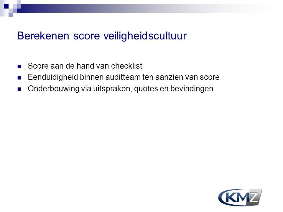Berekenen score veiligheidscultuur  Score aan de hand van checklist  Eenduidigheid binnen auditteam ten aanzien van score  Onderbouwing via uitspra