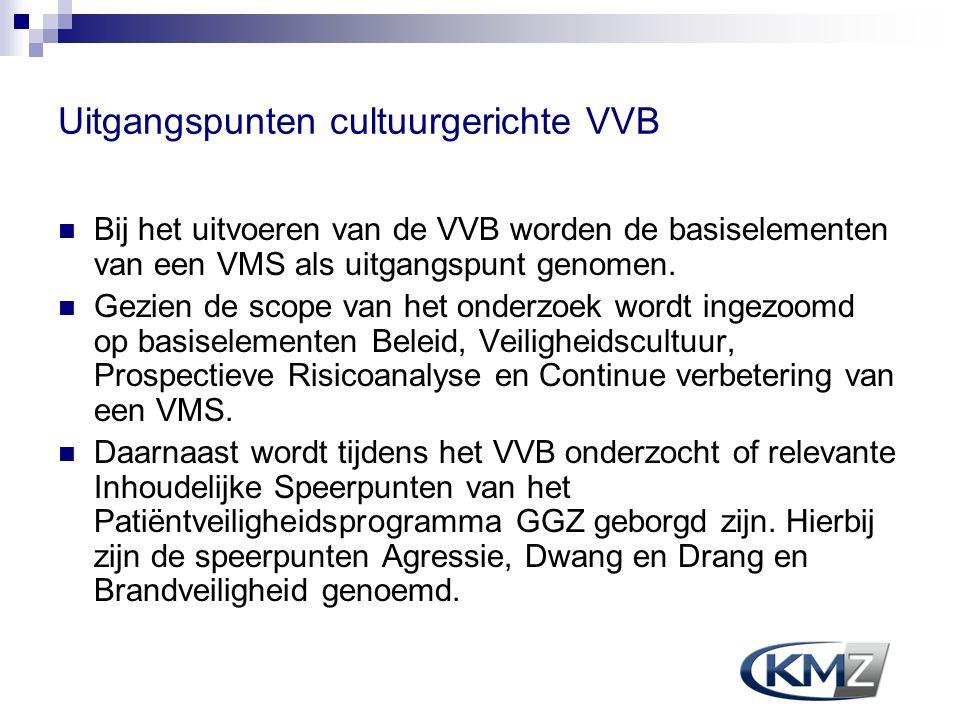 Uitgangspunten cultuurgerichte VVB  Bij het uitvoeren van de VVB worden de basiselementen van een VMS als uitgangspunt genomen.  Gezien de scope van