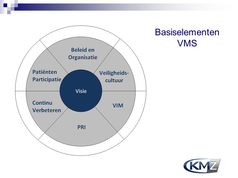 Basiselementen VMS