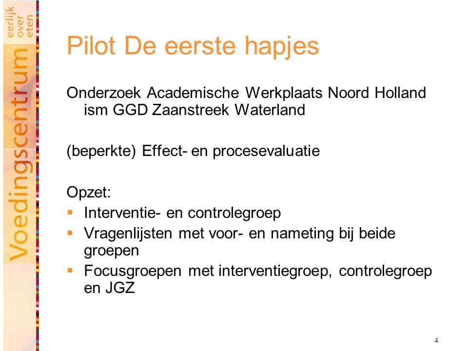 4 Pilot De eerste hapjes Onderzoek Academische Werkplaats Noord Holland ism GGD Zaanstreek Waterland (beperkte) Effect- en procesevaluatie Opzet:  In