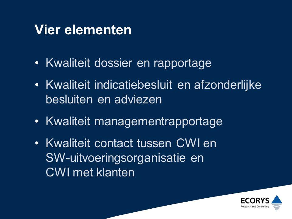 Vier elementen •Kwaliteit dossier en rapportage •Kwaliteit indicatiebesluit en afzonderlijke besluiten en adviezen •Kwaliteit managementrapportage •Kwaliteit contact tussen CWI en SW-uitvoeringsorganisatie en CWI met klanten