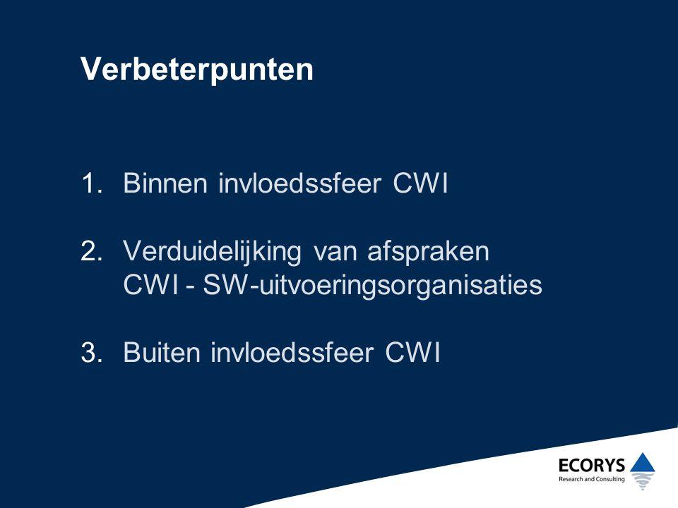 Verbeterpunten 1.Binnen invloedssfeer CWI 2.Verduidelijking van afspraken CWI - SW-uitvoeringsorganisaties 3.Buiten invloedssfeer CWI