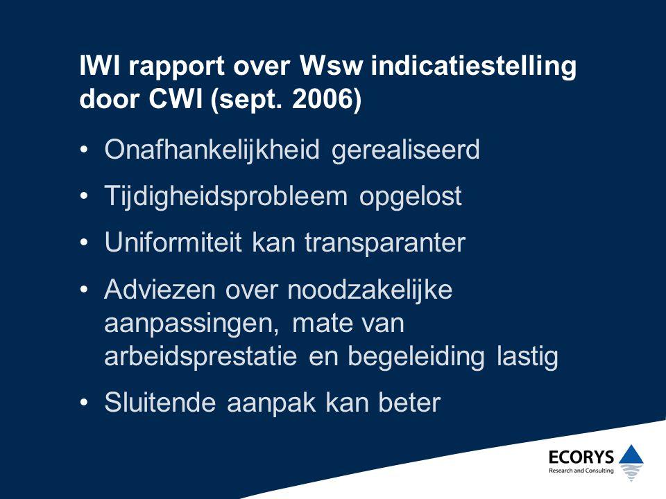 IWI rapport over Wsw indicatiestelling door CWI (sept.