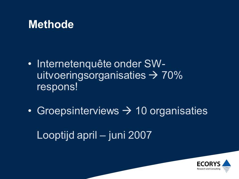 Methode •Internetenquête onder SW- uitvoeringsorganisaties  70% respons.