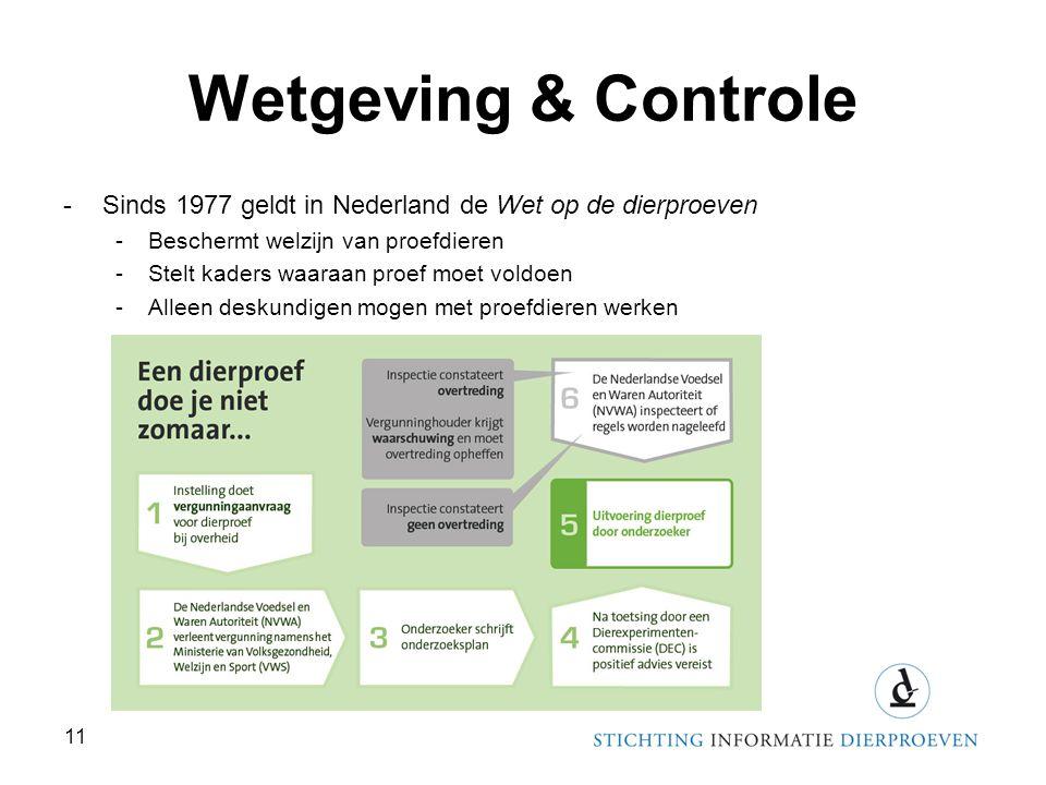 Wetgeving & Controle -Sinds 1977 geldt in Nederland de Wet op de dierproeven -Beschermt welzijn van proefdieren -Stelt kaders waaraan proef moet voldo