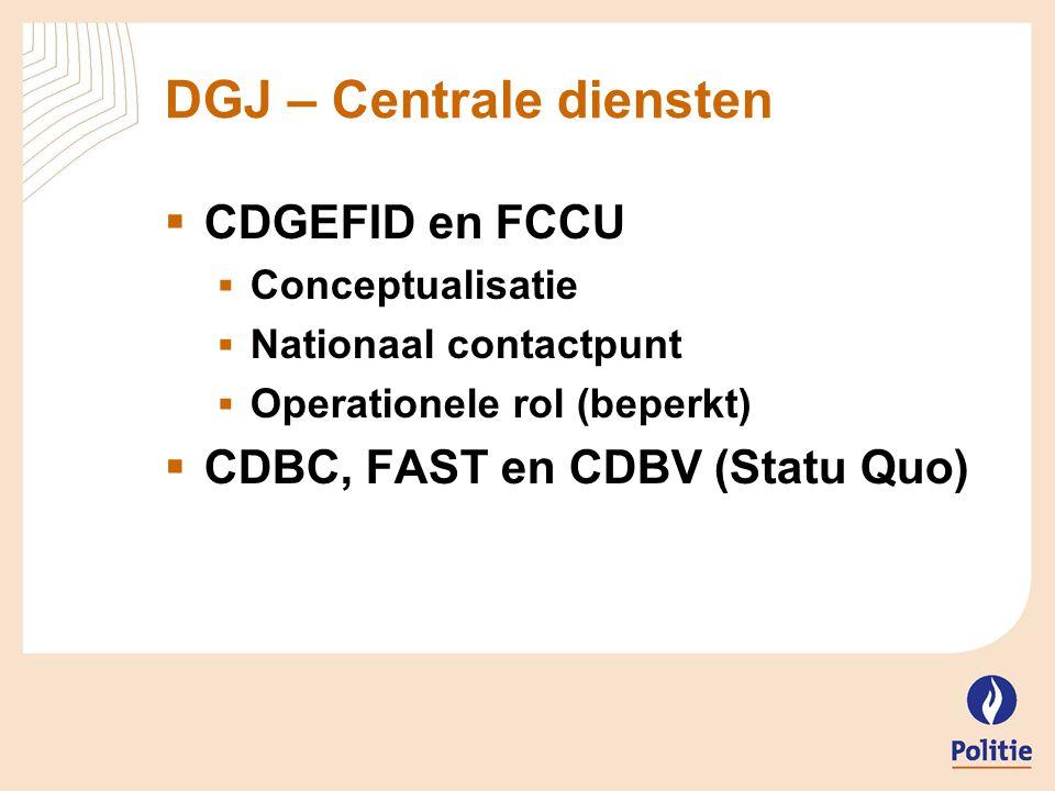 DGA  Gespecialiseerde opdrachten bestuurlijke politie  Bestuurlijke informatie  Reserve  Steun DirCo (o.a.