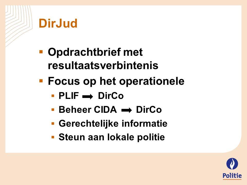 CSD  13  Steun en coördinatie  CIK – HYCAP  Trekkingsrecht  Steun aan LokPol en FGP  PLIF