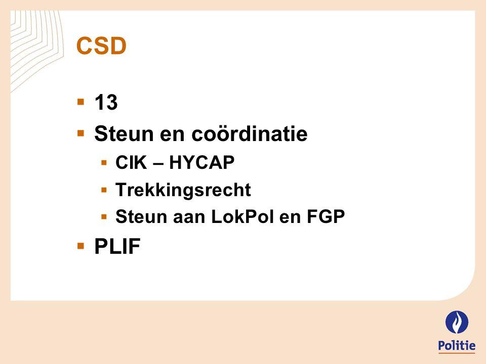 DirCo  Opdrachtbrief met resultaatsverbintenis  NVP  Focus op het beheer  PLIF  CIDA  Uniek loket  Bestuurlijke informatie
