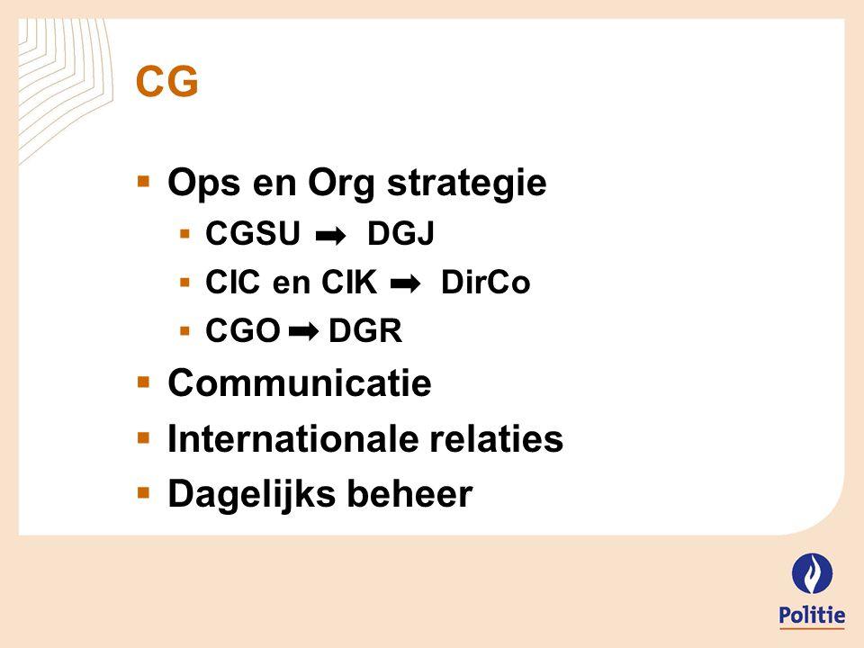 CG- Richtlijnen  Algemene richtlijnen  DGA – DGJ – DGR  Specifieke richtlijnen  DGR