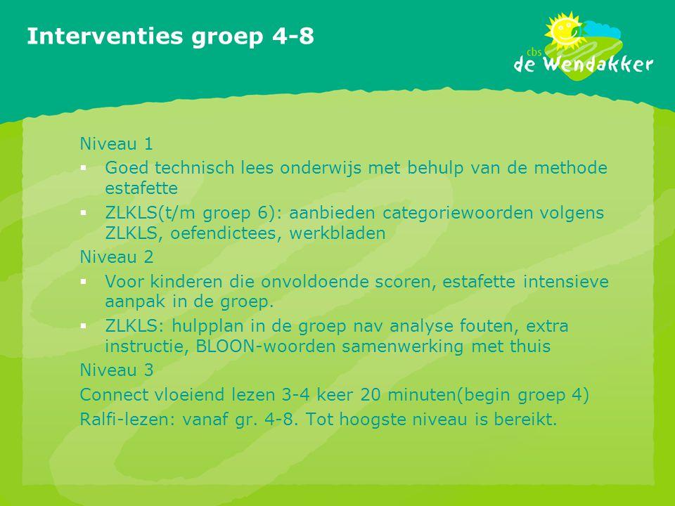 Interventies groep 4-8 Niveau 1  Goed technisch lees onderwijs met behulp van de methode estafette  ZLKLS(t/m groep 6): aanbieden categoriewoorden v