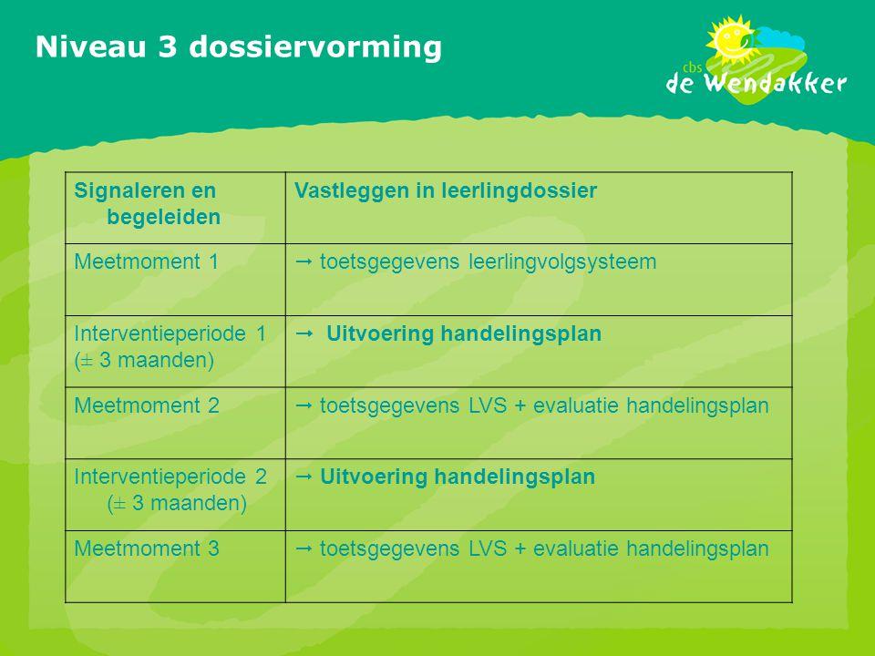 Niveau 3 dossiervorming Signaleren en begeleiden Vastleggen in leerlingdossier Meetmoment 1  toetsgegevens leerlingvolgsysteem Interventieperiode 1 (