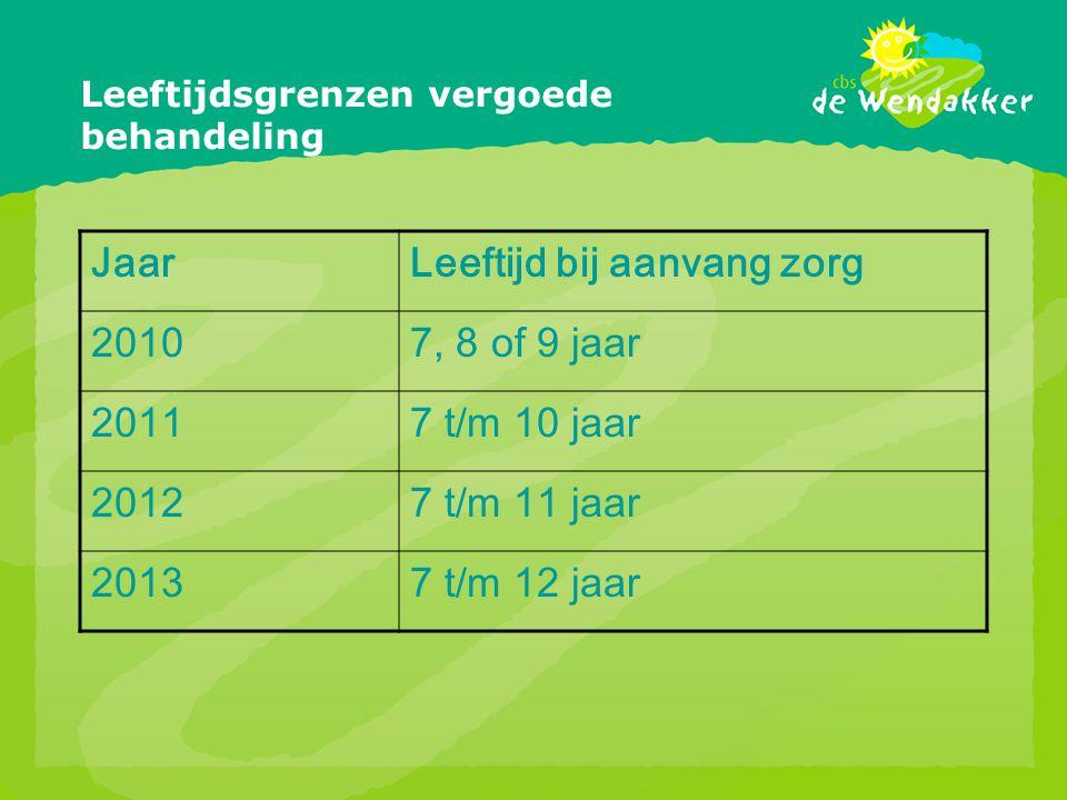Leeftijdsgrenzen vergoede behandeling JaarLeeftijd bij aanvang zorg 20107, 8 of 9 jaar 20117 t/m 10 jaar 20127 t/m 11 jaar 20137 t/m 12 jaar