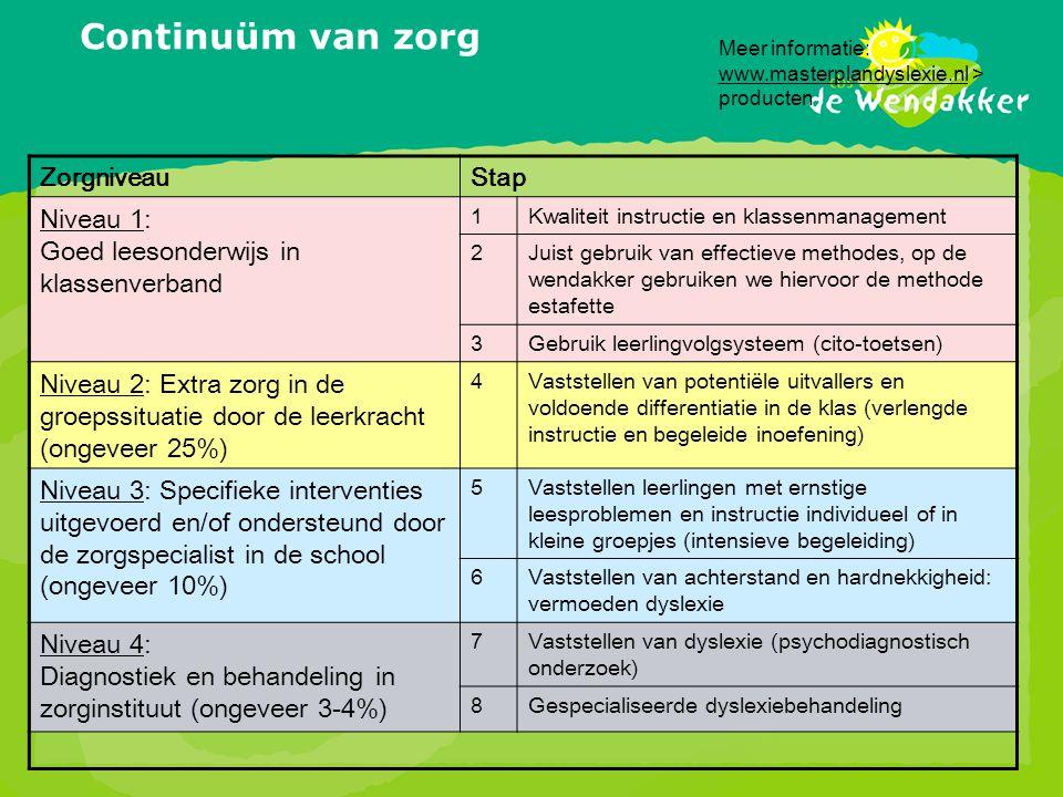 Continuüm van zorg Meer informatie: www.masterplandyslexie.nl > producten ZorgniveauStap Niveau 1: Goed leesonderwijs in klassenverband 1Kwaliteit ins