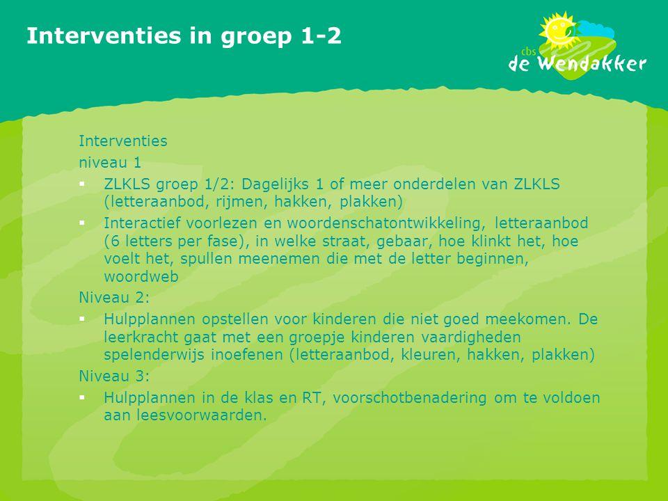 Interventies in groep 1-2 Interventies niveau 1  ZLKLS groep 1/2: Dagelijks 1 of meer onderdelen van ZLKLS (letteraanbod, rijmen, hakken, plakken) 
