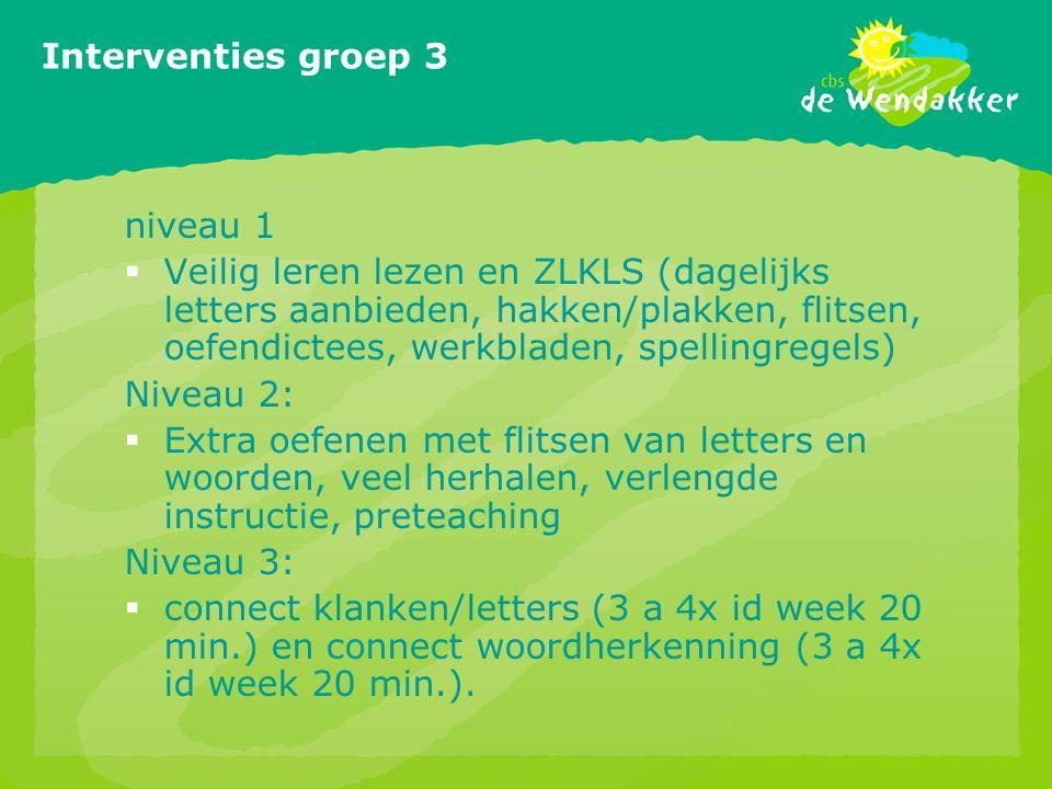 Interventies groep 3 niveau 1  Veilig leren lezen en ZLKLS (dagelijks letters aanbieden, hakken/plakken, flitsen, oefendictees, werkbladen, spellingr