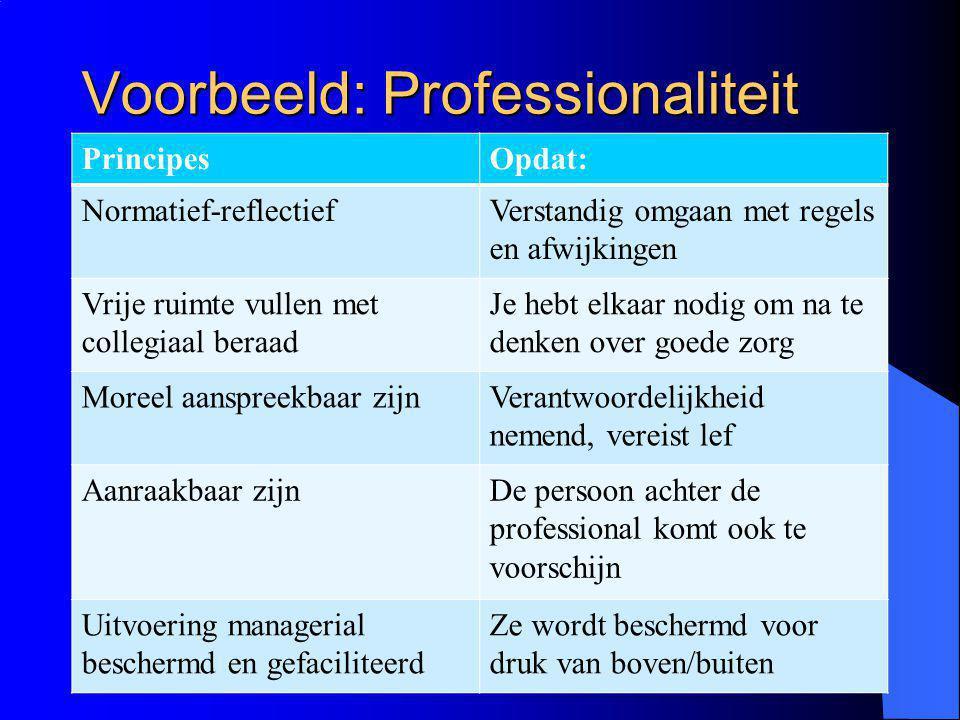 Voorbeeld: Professionaliteit PrincipesOpdat: Normatief-reflectiefVerstandig omgaan met regels en afwijkingen Vrije ruimte vullen met collegiaal beraad