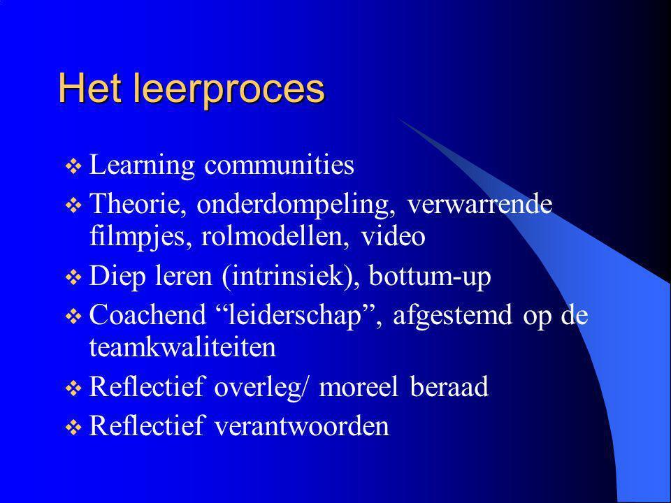 Het leerproces  Learning communities  Theorie, onderdompeling, verwarrende filmpjes, rolmodellen, video  Diep leren (intrinsiek), bottum-up  Coachend leiderschap , afgestemd op de teamkwaliteiten  Reflectief overleg/ moreel beraad  Reflectief verantwoorden
