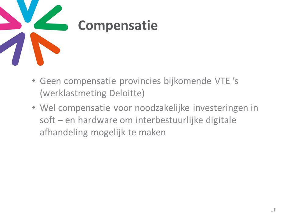 Compensatie • Geen compensatie provincies bijkomende VTE 's (werklastmeting Deloitte) • Wel compensatie voor noodzakelijke investeringen in soft – en hardware om interbestuurlijke digitale afhandeling mogelijk te maken 11
