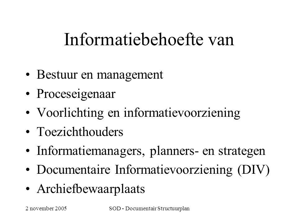 2 november 2005SOD - Documentair Structuurplan Informatiebehoefte van •Bestuur en management •Proceseigenaar •Voorlichting en informatievoorziening •Toezichthouders •Informatiemanagers, planners- en strategen •Documentaire Informatievoorziening (DIV) •Archiefbewaarplaats