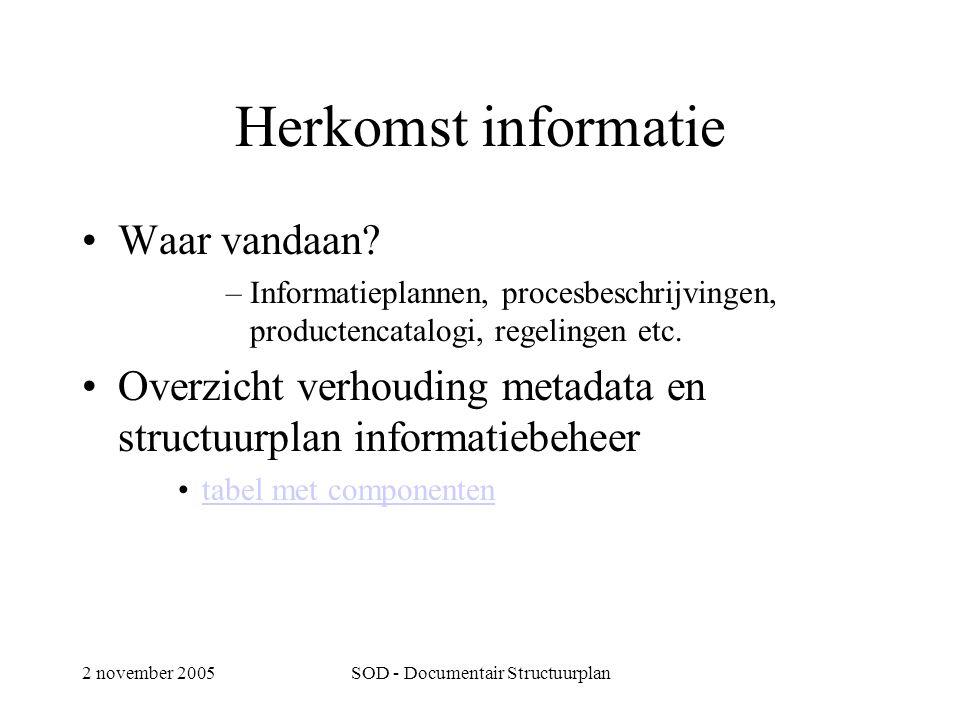 2 november 2005SOD - Documentair Structuurplan Herkomst informatie •Waar vandaan.