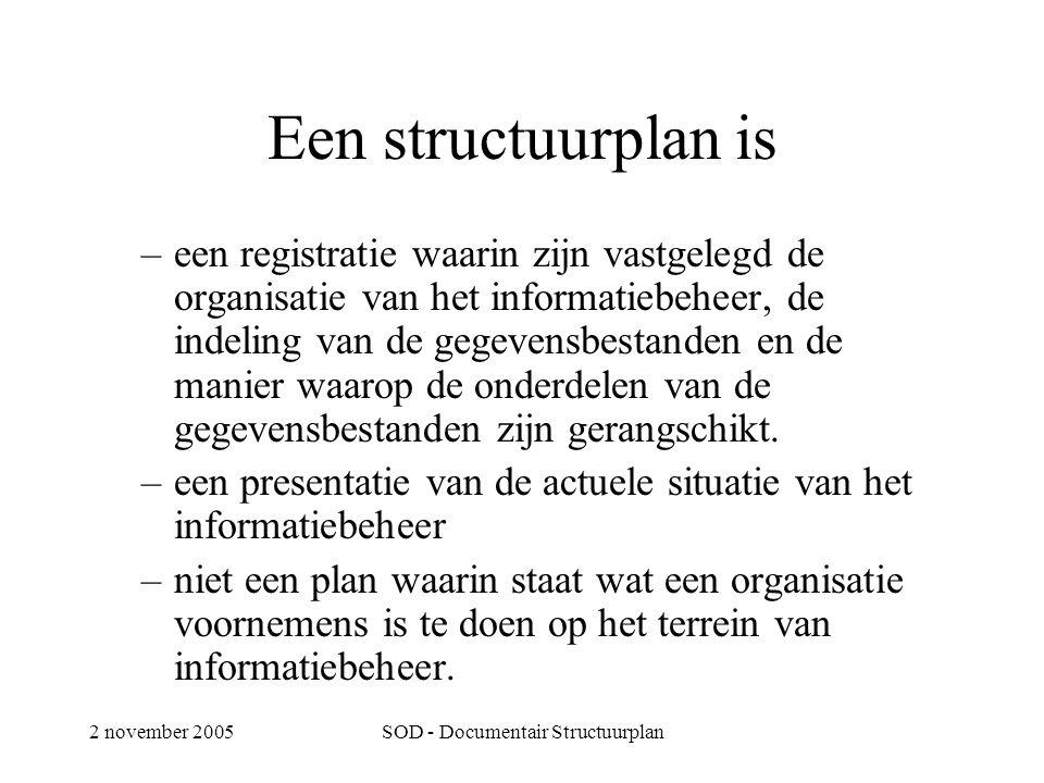 2 november 2005SOD - Documentair Structuurplan Een structuurplan is –een registratie waarin zijn vastgelegd de organisatie van het informatiebeheer, de indeling van de gegevensbestanden en de manier waarop de onderdelen van de gegevensbestanden zijn gerangschikt.