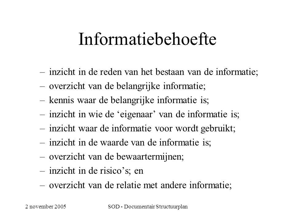 2 november 2005SOD - Documentair Structuurplan Informatiebehoefte –inzicht in de reden van het bestaan van de informatie; –overzicht van de belangrijke informatie; –kennis waar de belangrijke informatie is; –inzicht in wie de 'eigenaar' van de informatie is; –inzicht waar de informatie voor wordt gebruikt; –inzicht in de waarde van de informatie is; –overzicht van de bewaartermijnen; –inzicht in de risico's; en –overzicht van de relatie met andere informatie;
