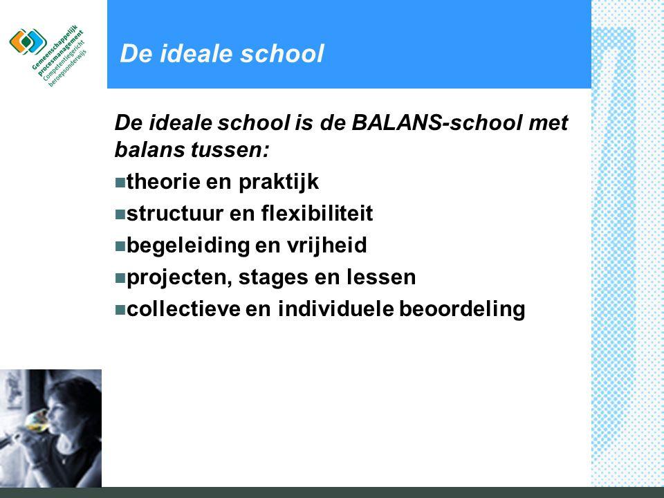 De ideale school De ideale school is de BALANS-school met balans tussen:  theorie en praktijk  structuur en flexibiliteit  begeleiding en vrijheid